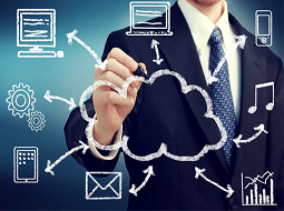 why-are-managed-services-important